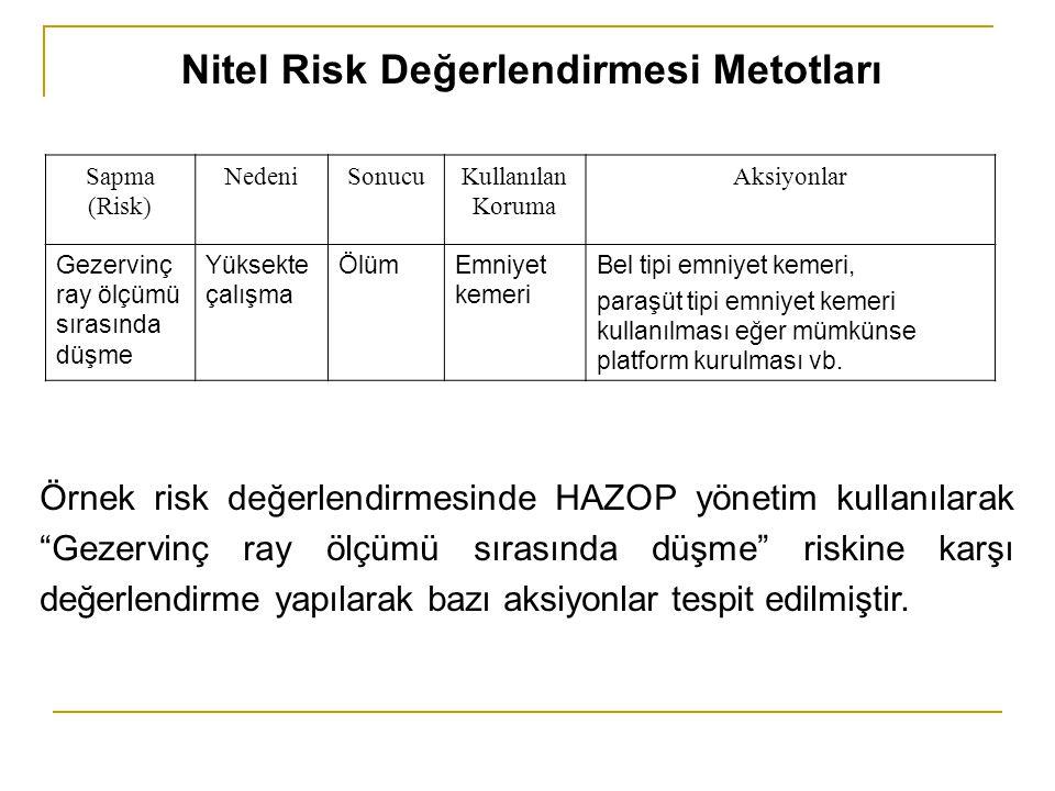 Nitel Risk Değerlendirmesi Metotları