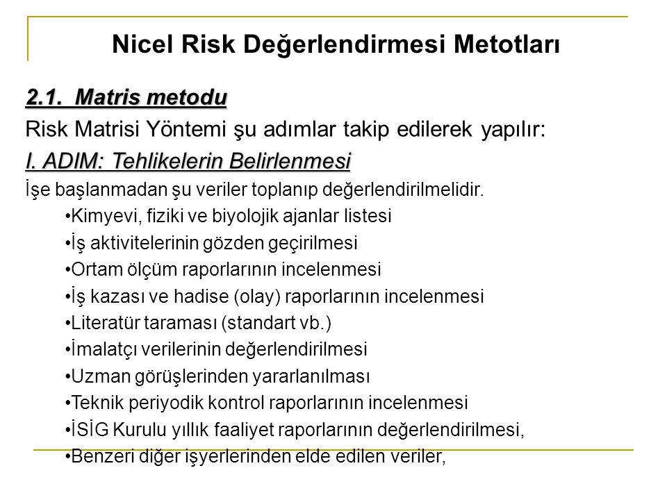 Nicel Risk Değerlendirmesi Metotları