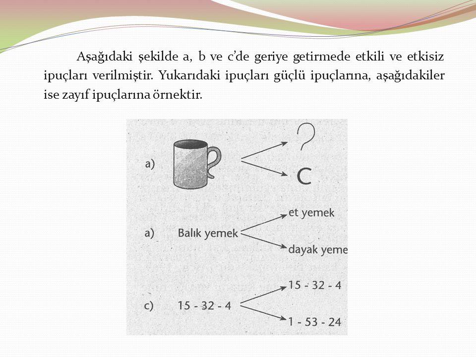 Aşağıdaki şekilde a, b ve c'de geriye getirmede etkili ve etkisiz ipuçları verilmiştir.