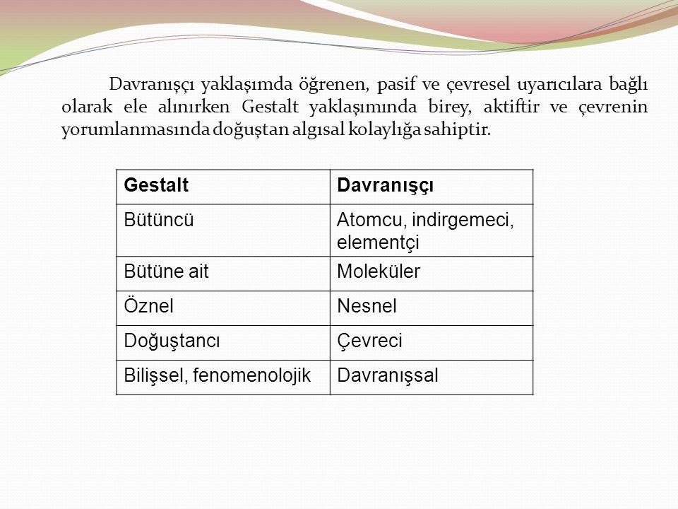Davranışçı yaklaşımda öğrenen, pasif ve çevresel uyarıcılara bağlı olarak ele alınırken Gestalt yaklaşımında birey, aktiftir ve çevrenin yorumlanmasında doğuştan algısal kolaylığa sahiptir.