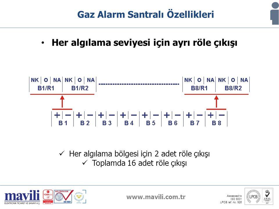 Gaz Alarm Santralı Özellikleri