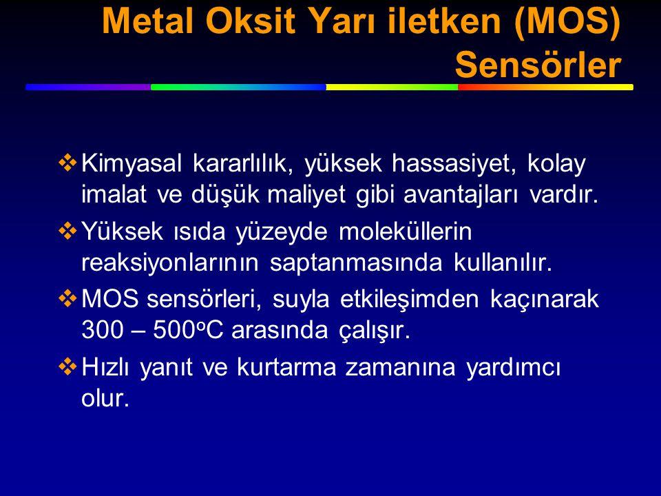 Metal Oksit Yarı iletken (MOS) Sensörler