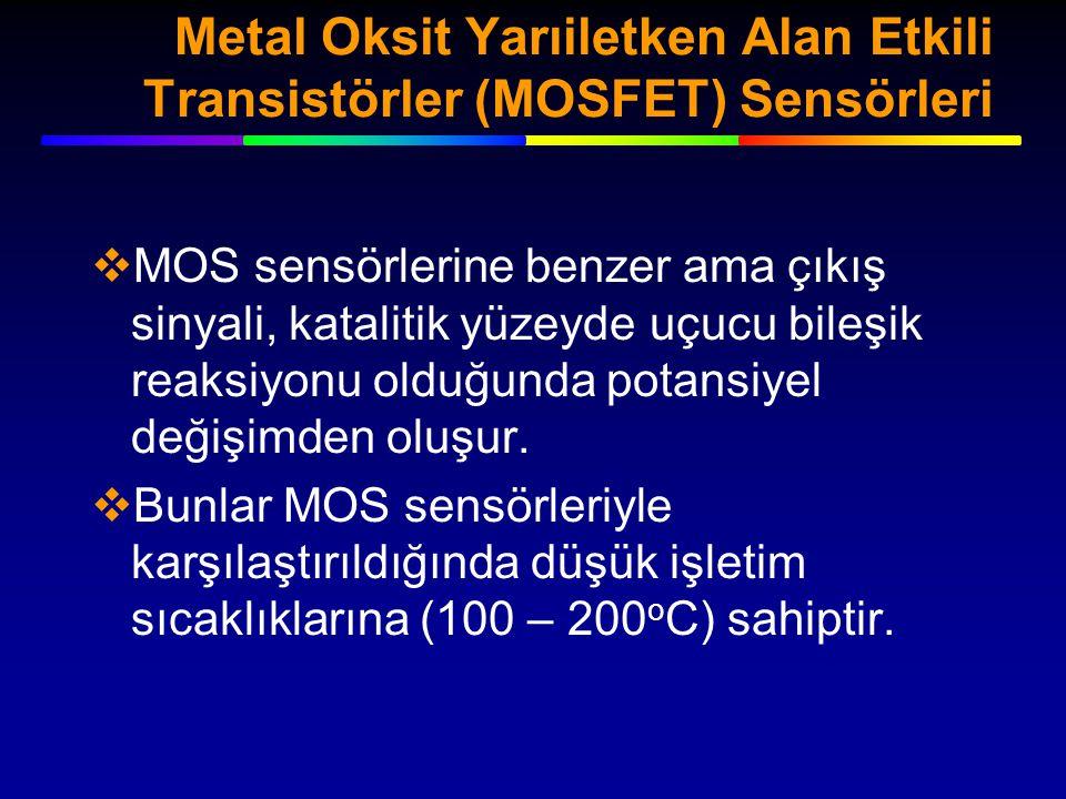 Metal Oksit Yarıiletken Alan Etkili Transistörler (MOSFET) Sensörleri