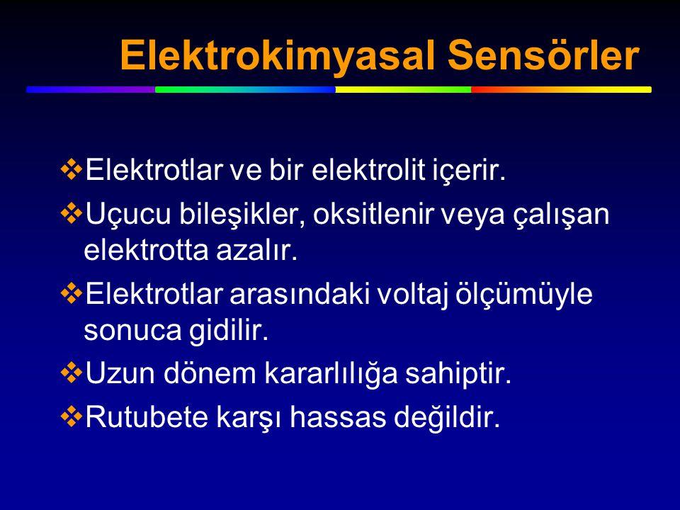 Elektrokimyasal Sensörler