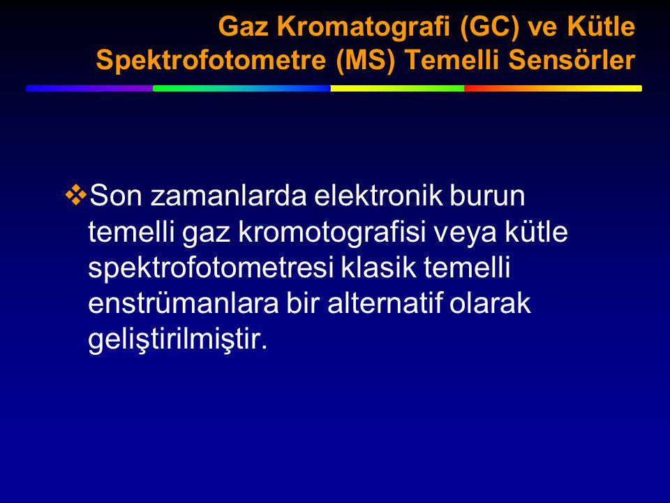 Gaz Kromatografi (GC) ve Kütle Spektrofotometre (MS) Temelli Sensörler