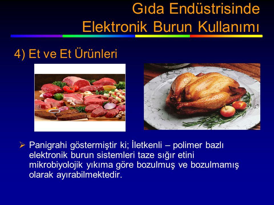 Gıda Endüstrisinde Elektronik Burun Kullanımı