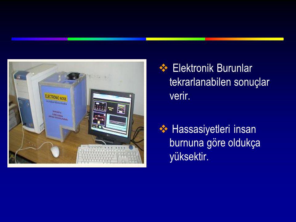 Elektronik Burunlar tekrarlanabilen sonuçlar verir.