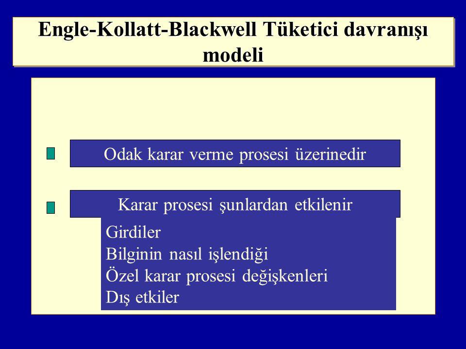 Engle-Kollatt-Blackwell Tüketici davranışı modeli
