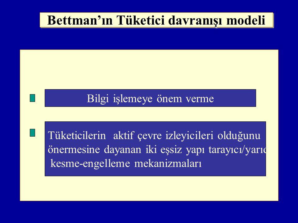 Bettman'ın Tüketici davranışı modeli
