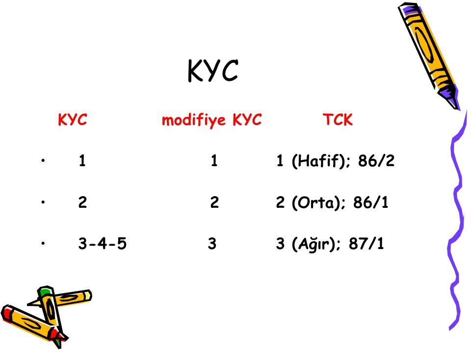KYC KYC modifiye KYC TCK 1 1 1 (Hafif); 86/2 2 2 2 (Orta); 86/1