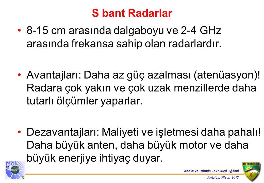 S bant Radarlar 8-15 cm arasında dalgaboyu ve 2-4 GHz arasında frekansa sahip olan radarlardır.
