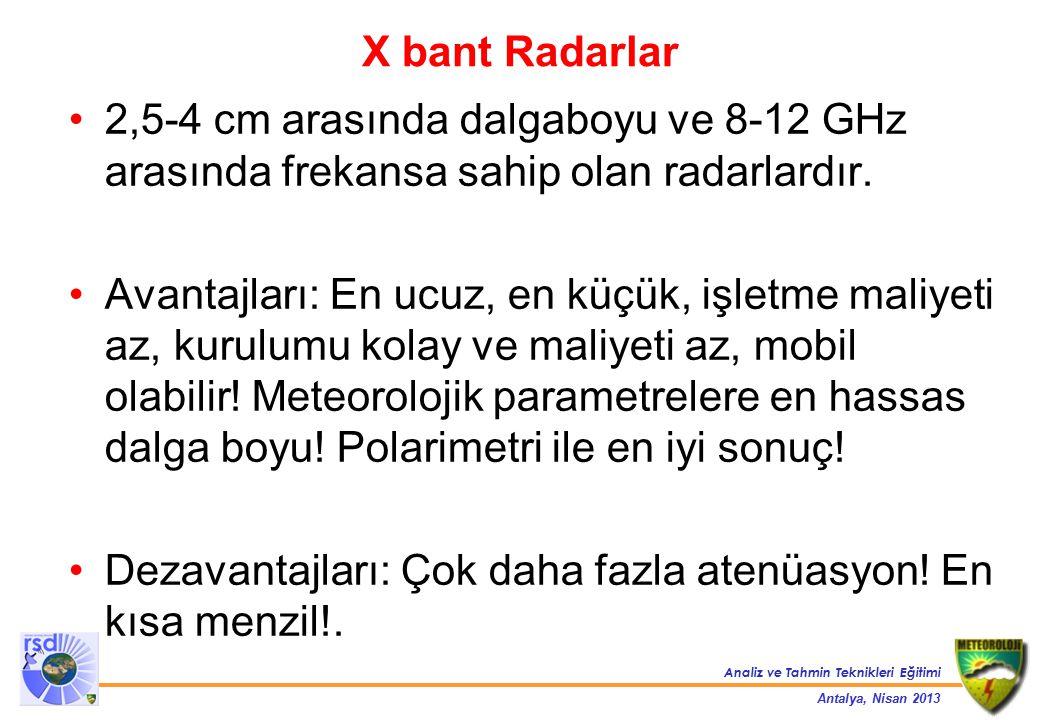X bant Radarlar 2,5-4 cm arasında dalgaboyu ve 8-12 GHz arasında frekansa sahip olan radarlardır.
