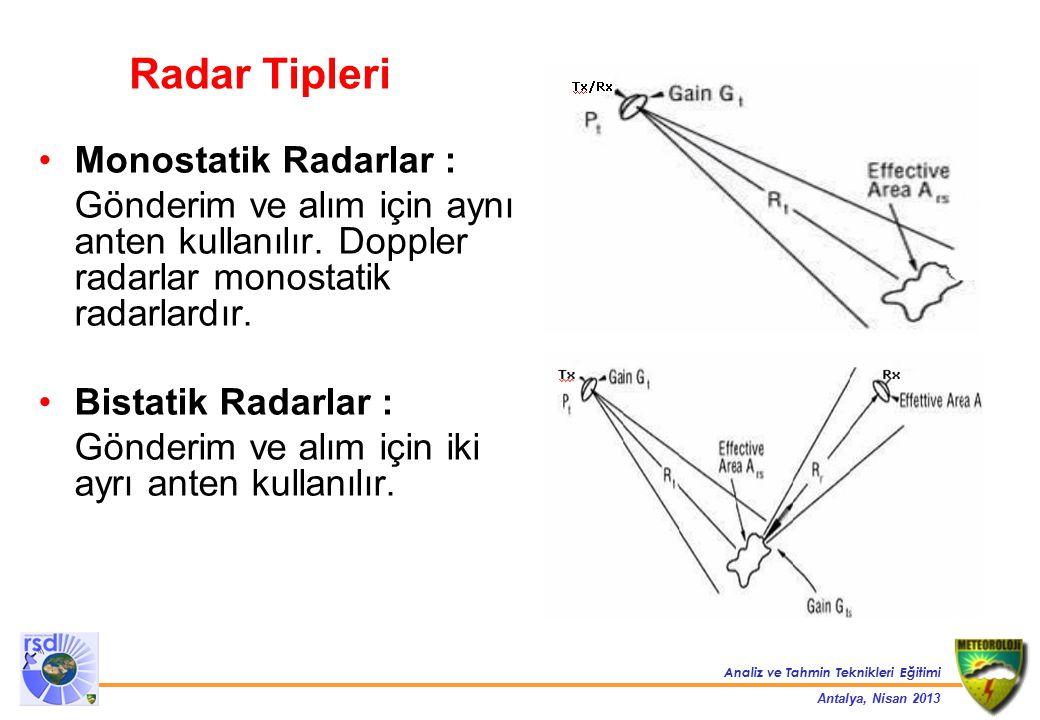 Radar Tipleri Monostatik Radarlar :