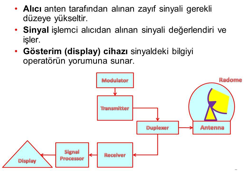 Alıcı anten tarafından alınan zayıf sinyali gerekli düzeye yükseltir.