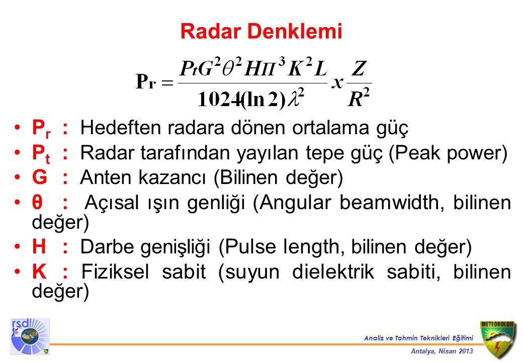 Radar Denklemi Pr : Hedeften radara dönen ortalama güç