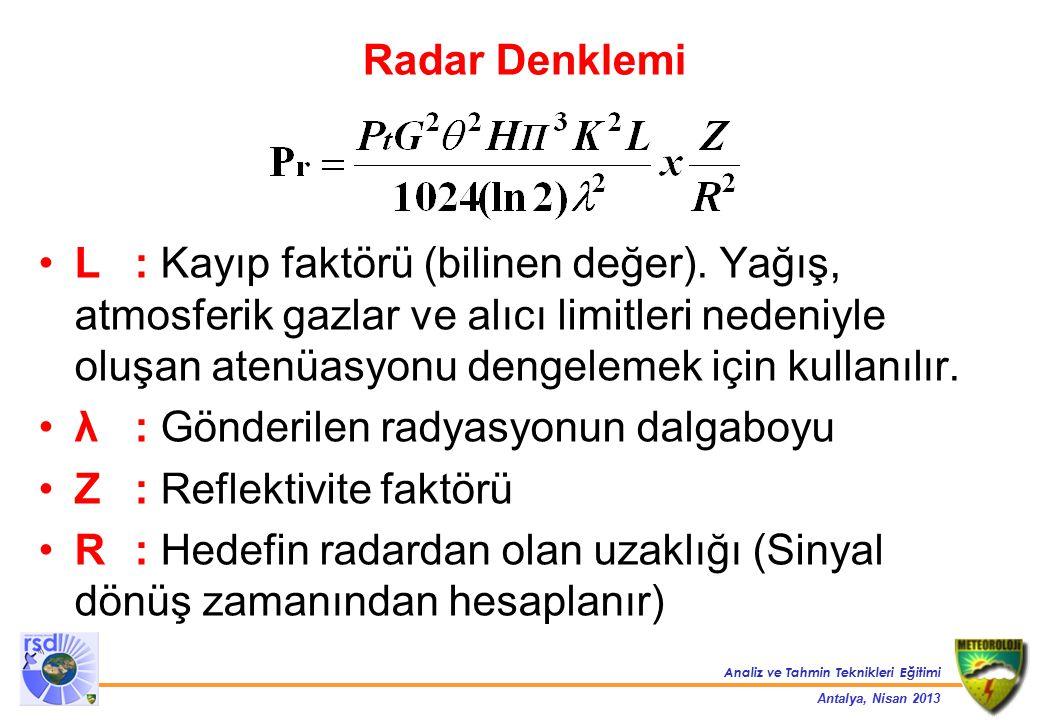 Radar Denklemi