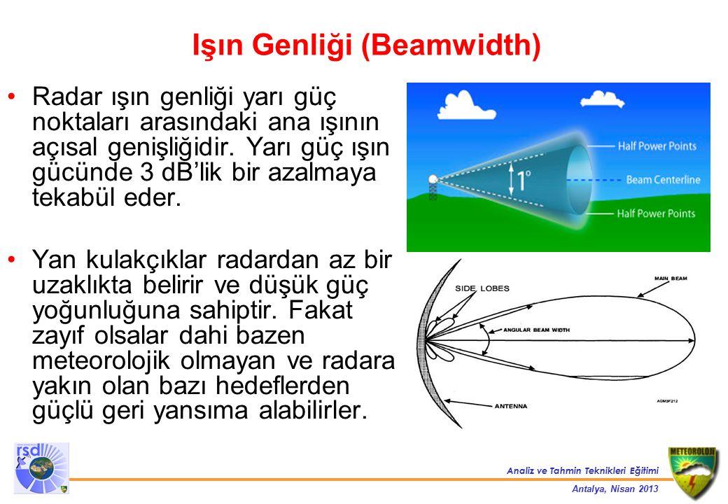 Işın Genliği (Beamwidth)