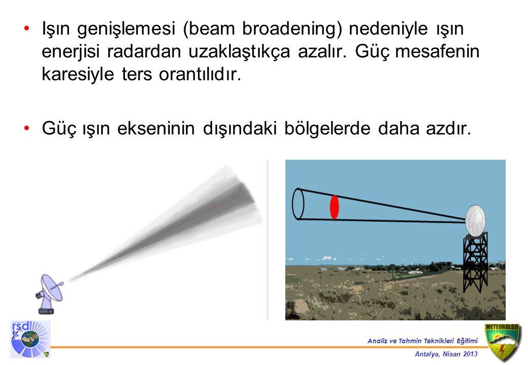 Işın genişlemesi (beam broadening) nedeniyle ışın enerjisi radardan uzaklaştıkça azalır. Güç mesafenin karesiyle ters orantılıdır.