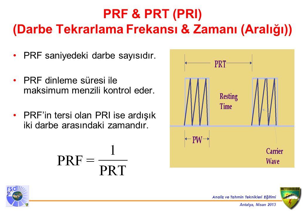 PRF & PRT (PRI) (Darbe Tekrarlama Frekansı & Zamanı (Aralığı))