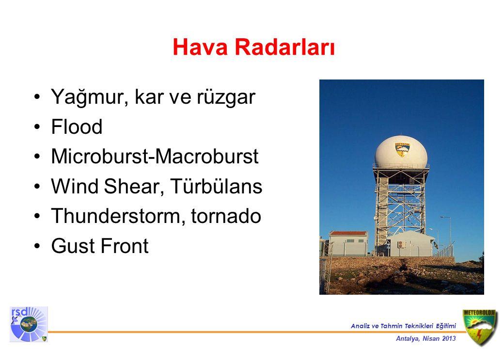 Hava Radarları Yağmur, kar ve rüzgar Flood Microburst-Macroburst