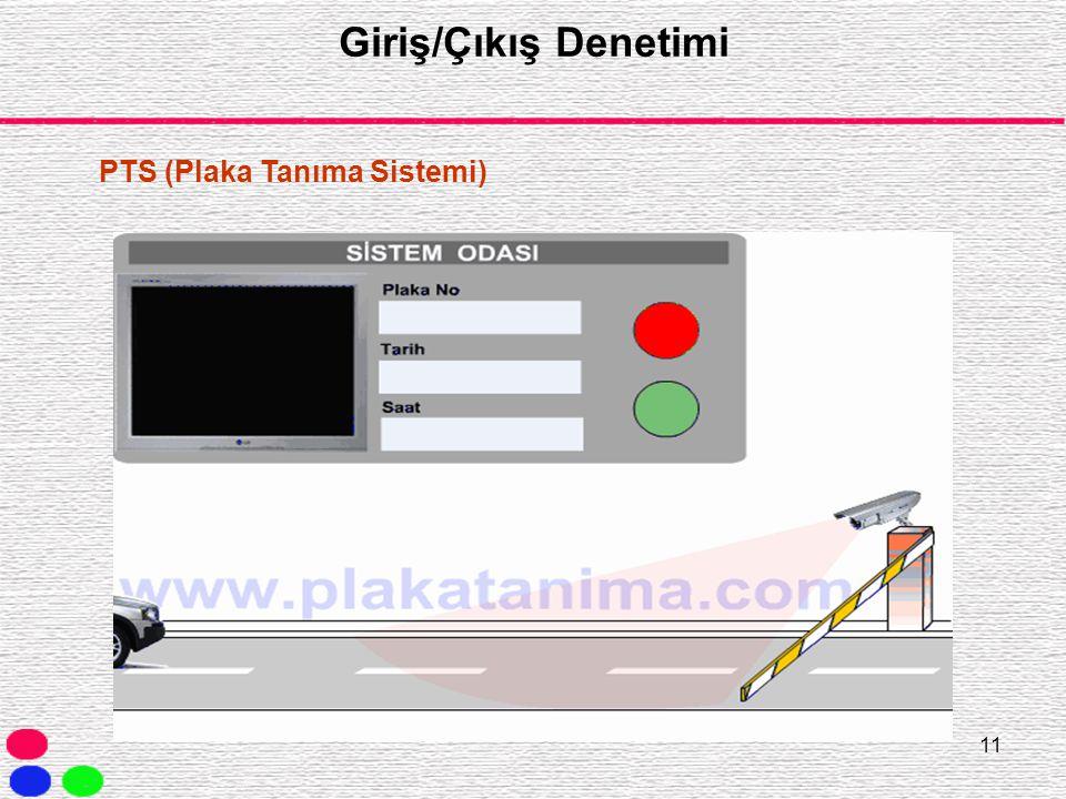 Giriş/Çıkış Denetimi PTS (Plaka Tanıma Sistemi)