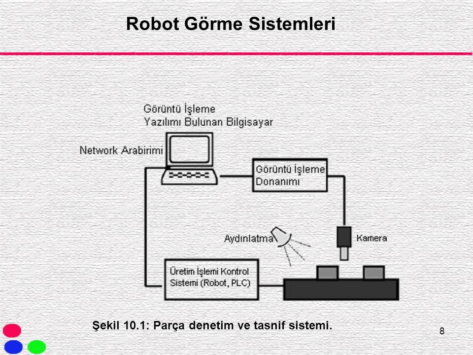 Robot Görme Sistemleri