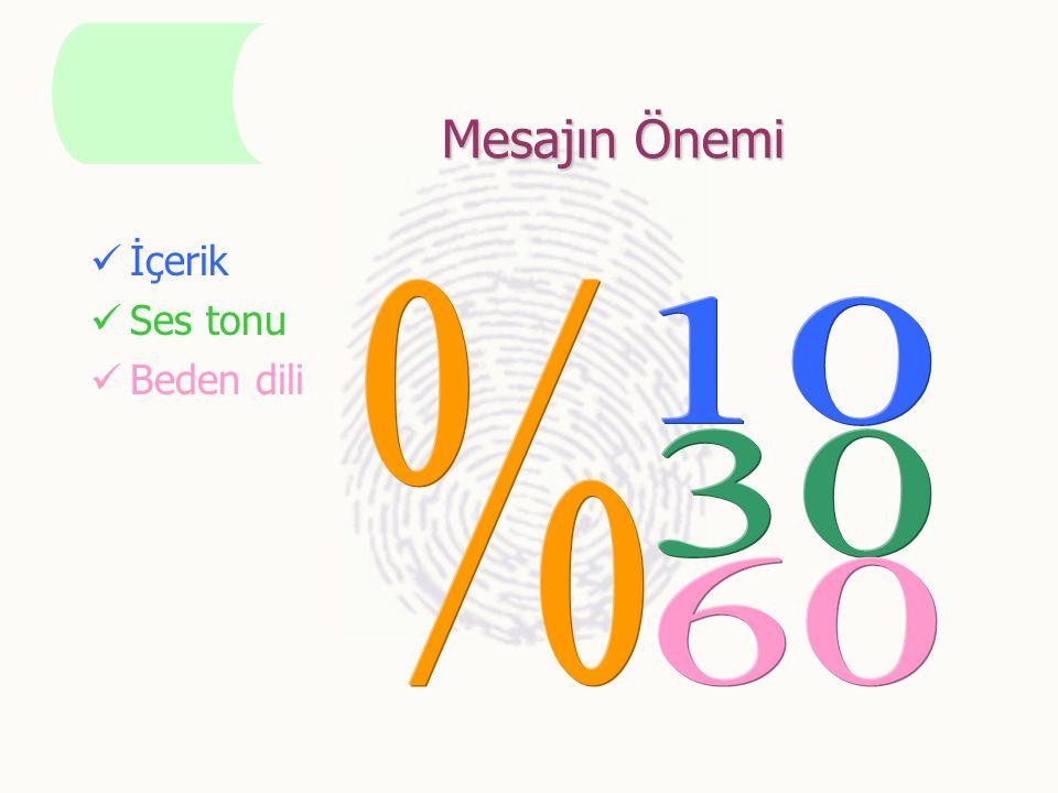 Mesajın Önemi İçerik Ses tonu Beden dili % 10 30 60
