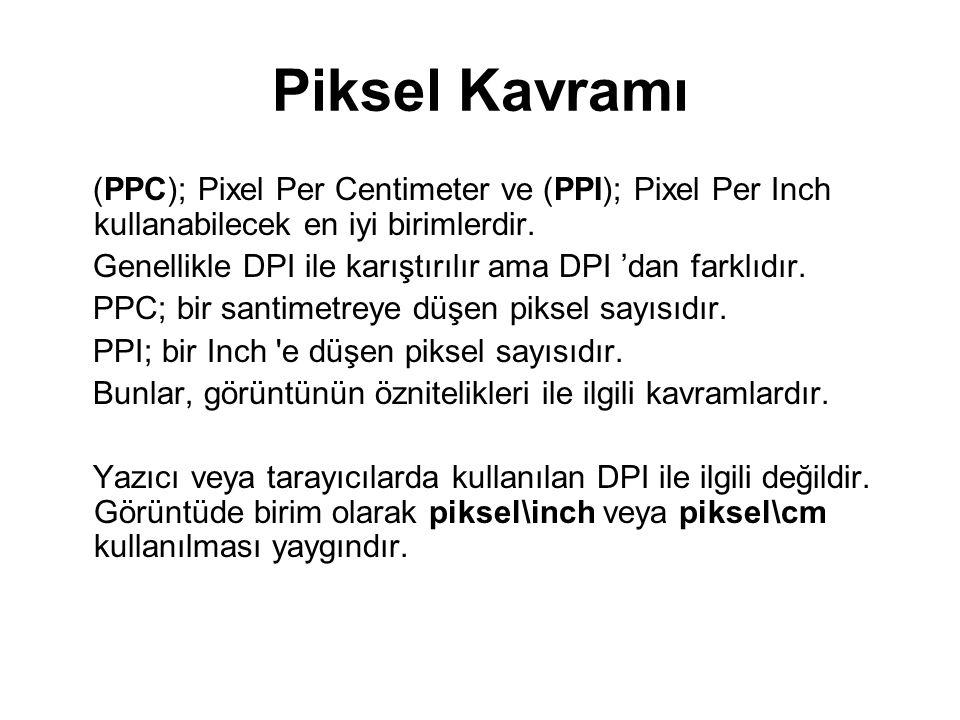 Piksel Kavramı (PPC); Pixel Per Centimeter ve (PPI); Pixel Per Inch kullanabilecek en iyi birimlerdir.