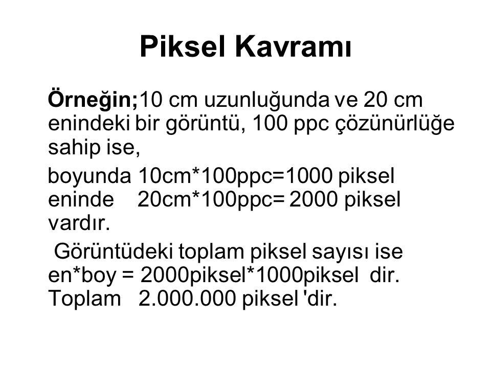 Piksel Kavramı Örneğin;10 cm uzunluğunda ve 20 cm enindeki bir görüntü, 100 ppc çözünürlüğe sahip ise,
