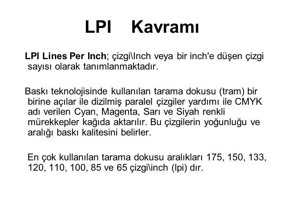 LPI Kavramı LPI Lines Per Inch; çizgi\Inch veya bir inch e düşen çizgi sayısı olarak tanımlanmaktadır.