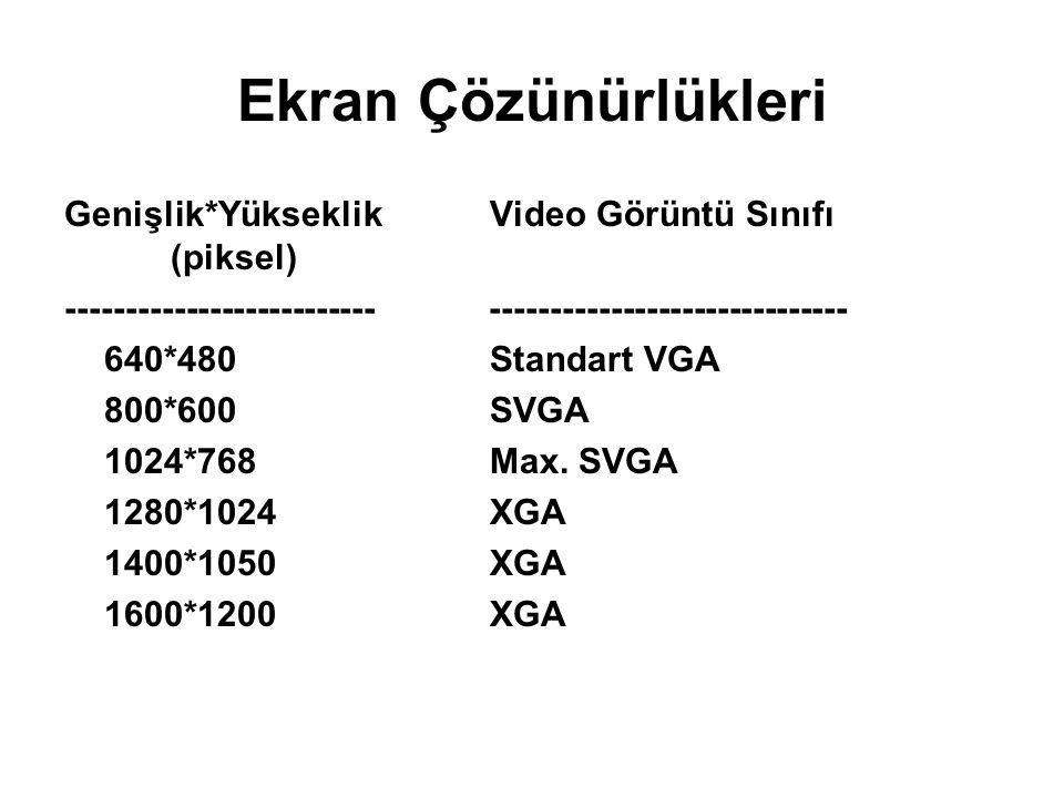 Ekran Çözünürlükleri Genişlik*Yükseklik Video Görüntü Sınıfı (piksel)