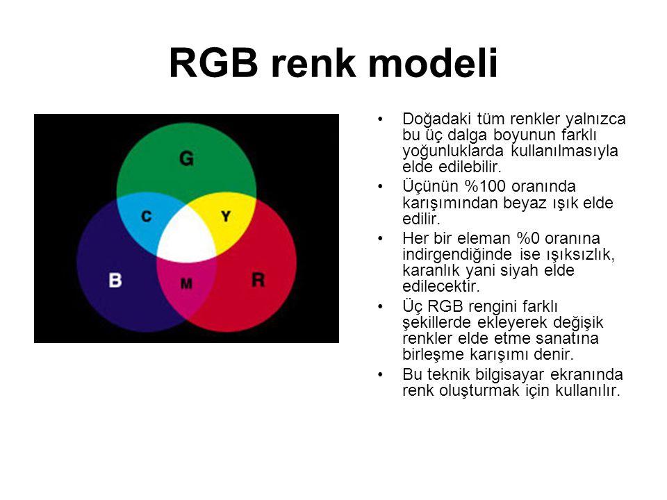 RGB renk modeli Doğadaki tüm renkler yalnızca bu üç dalga boyunun farklı yoğunluklarda kullanılmasıyla elde edilebilir.