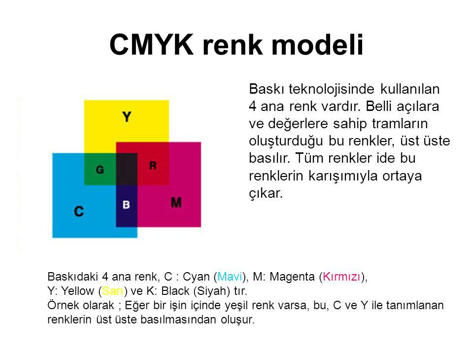 CMYK renk modeli