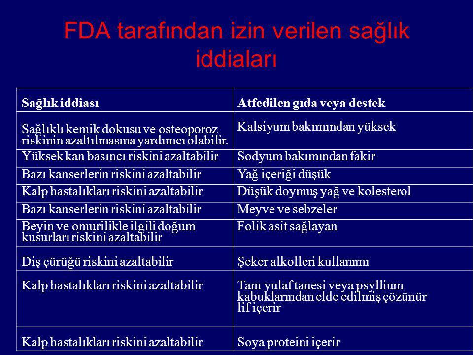 FDA tarafından izin verilen sağlık iddiaları