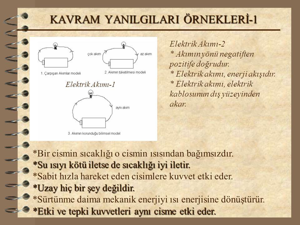 KAVRAM YANILGILARI ÖRNEKLERİ-1