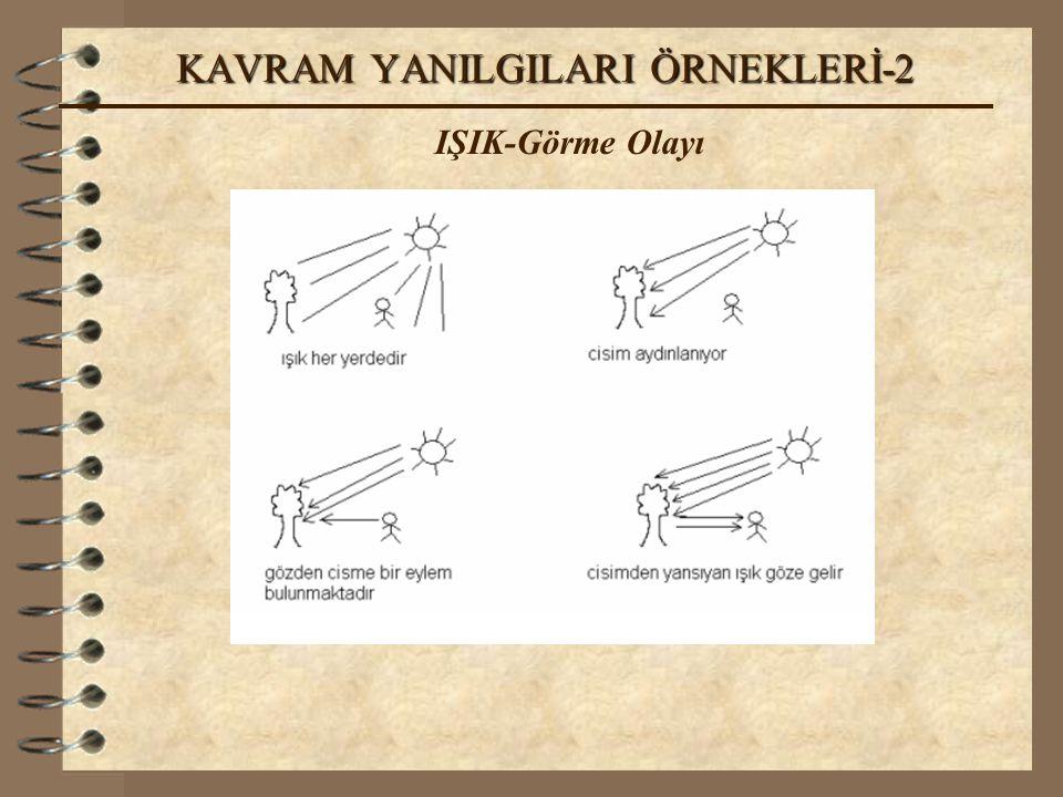 KAVRAM YANILGILARI ÖRNEKLERİ-2