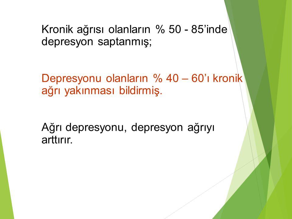 Kronik ağrısı olanların % 50 - 85'inde depresyon saptanmış;