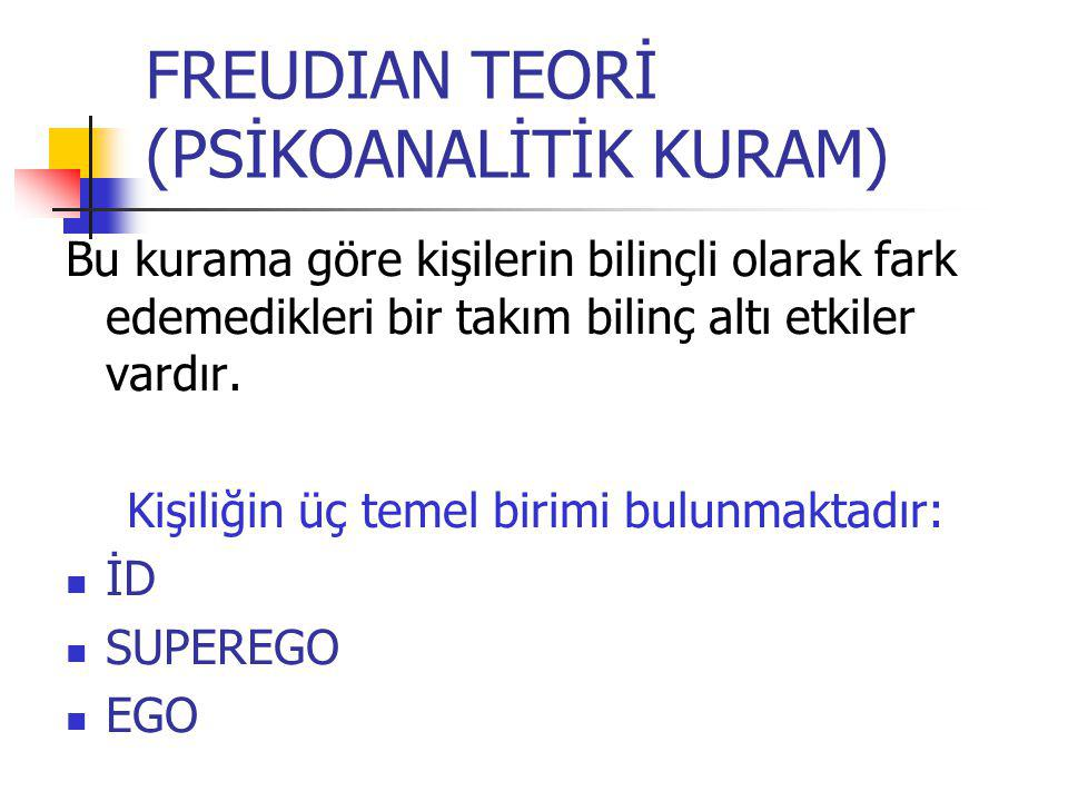 FREUDIAN TEORİ (PSİKOANALİTİK KURAM)
