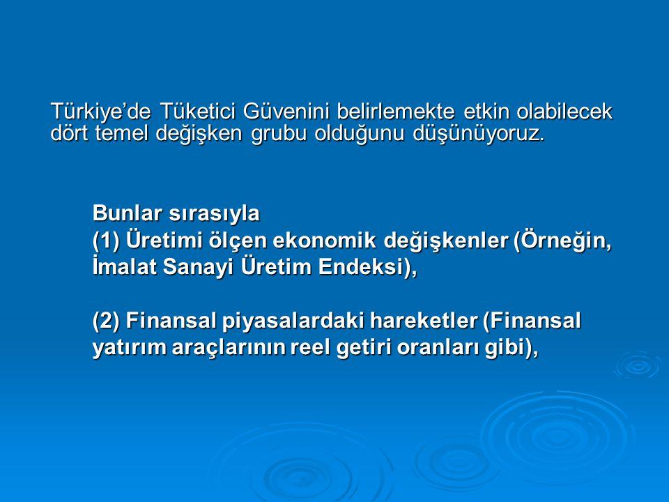 (1) Üretimi ölçen ekonomik değişkenler (Örneğin,