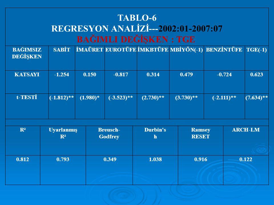 REGRESYON ANALİZİ---2002:01-2007:07