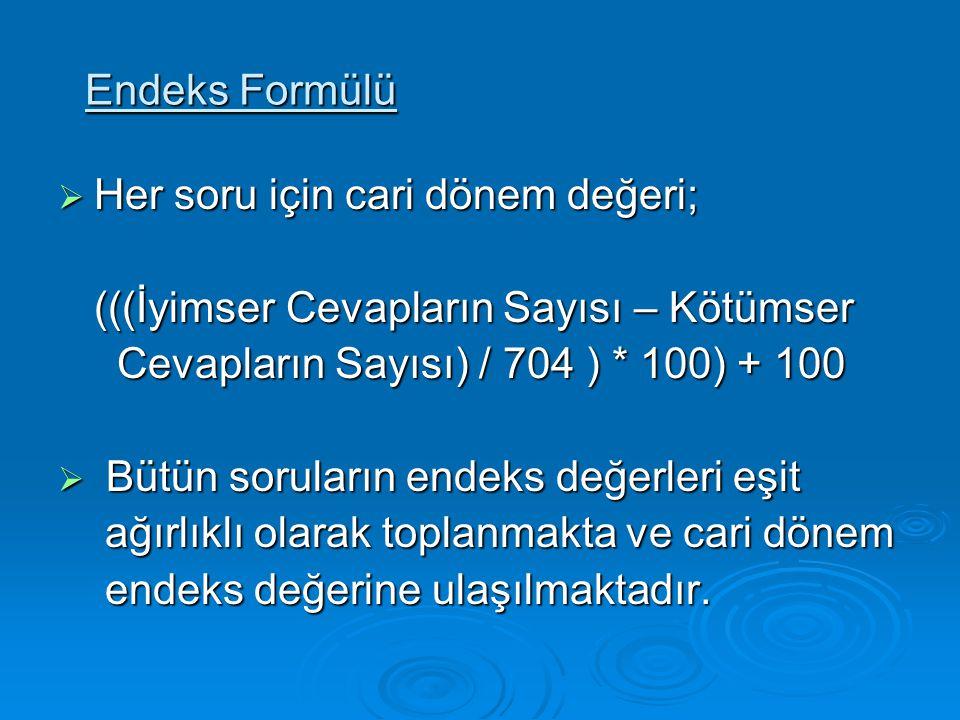 Endeks Formülü Her soru için cari dönem değeri; (((İyimser Cevapların Sayısı – Kötümser. Cevapların Sayısı) / 704 ) * 100) + 100.