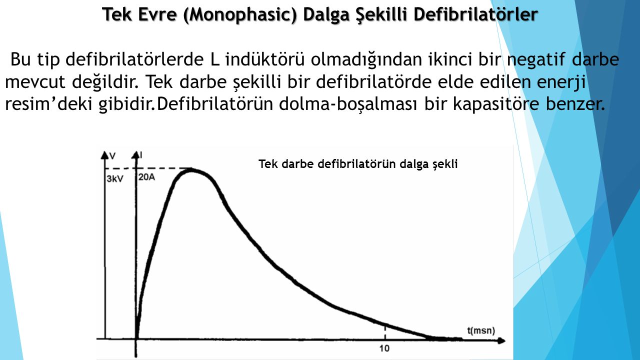Tek Evre (Monophasic) Dalga Şekilli Defibrilatörler