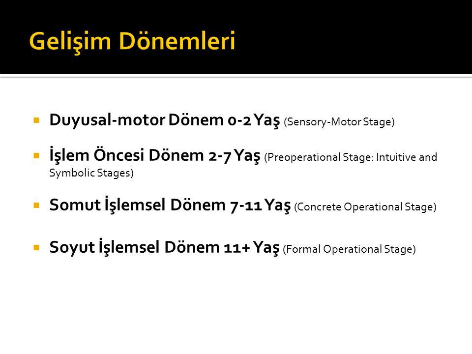 Gelişim Dönemleri Duyusal-motor Dönem 0-2 Yaş (Sensory-Motor Stage)