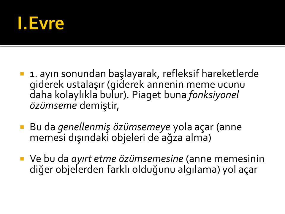 I.Evre