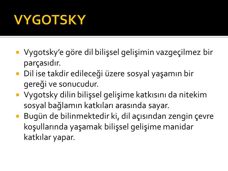 VYGOTSKY Vygotsky'e göre dil bilişsel gelişimin vazgeçilmez bir parçasıdır. Dil ise takdir edileceği üzere sosyal yaşamın bir gereği ve sonucudur.