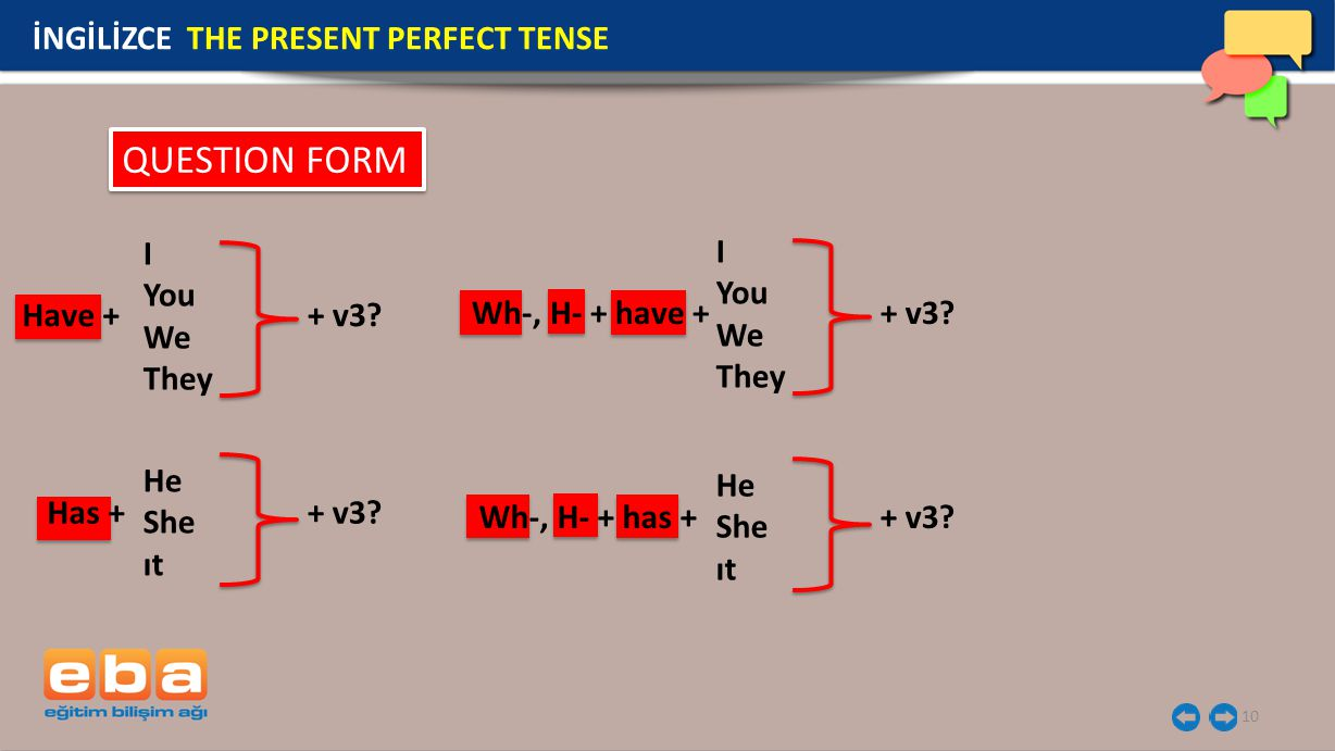 QUESTION FORM İNGİLİZCE THE PRESENT PERFECT TENSE I You We They I You