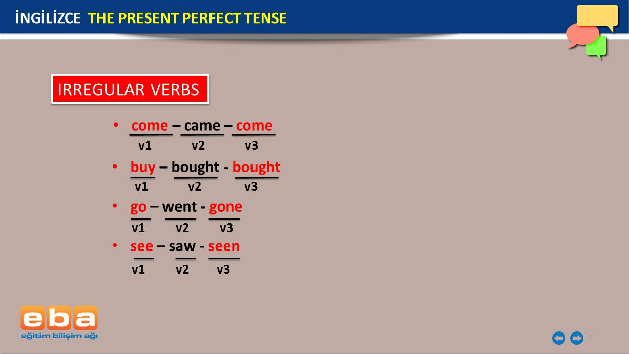IRREGULAR VERBS İNGİLİZCE THE PRESENT PERFECT TENSE come – came – come