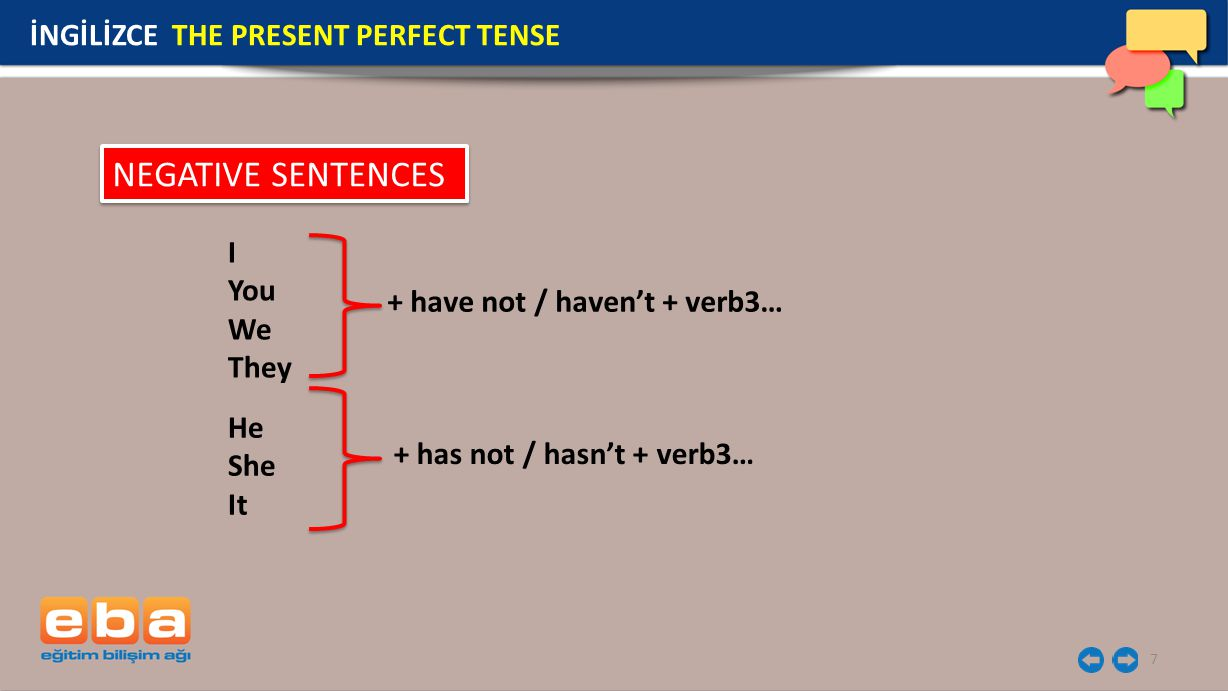 NEGATIVE SENTENCES İNGİLİZCE THE PRESENT PERFECT TENSE I You We