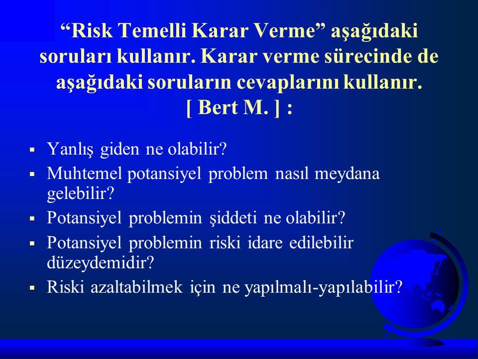 Risk Temelli Karar Verme aşağıdaki soruları kullanır
