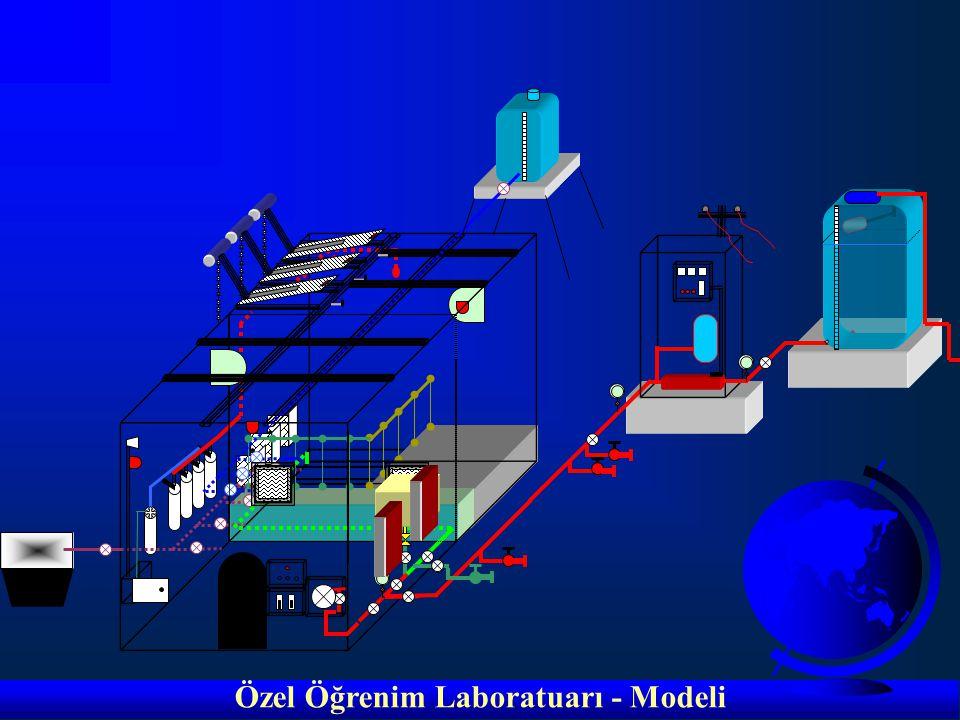 Özel Öğrenim Laboratuarı - Modeli